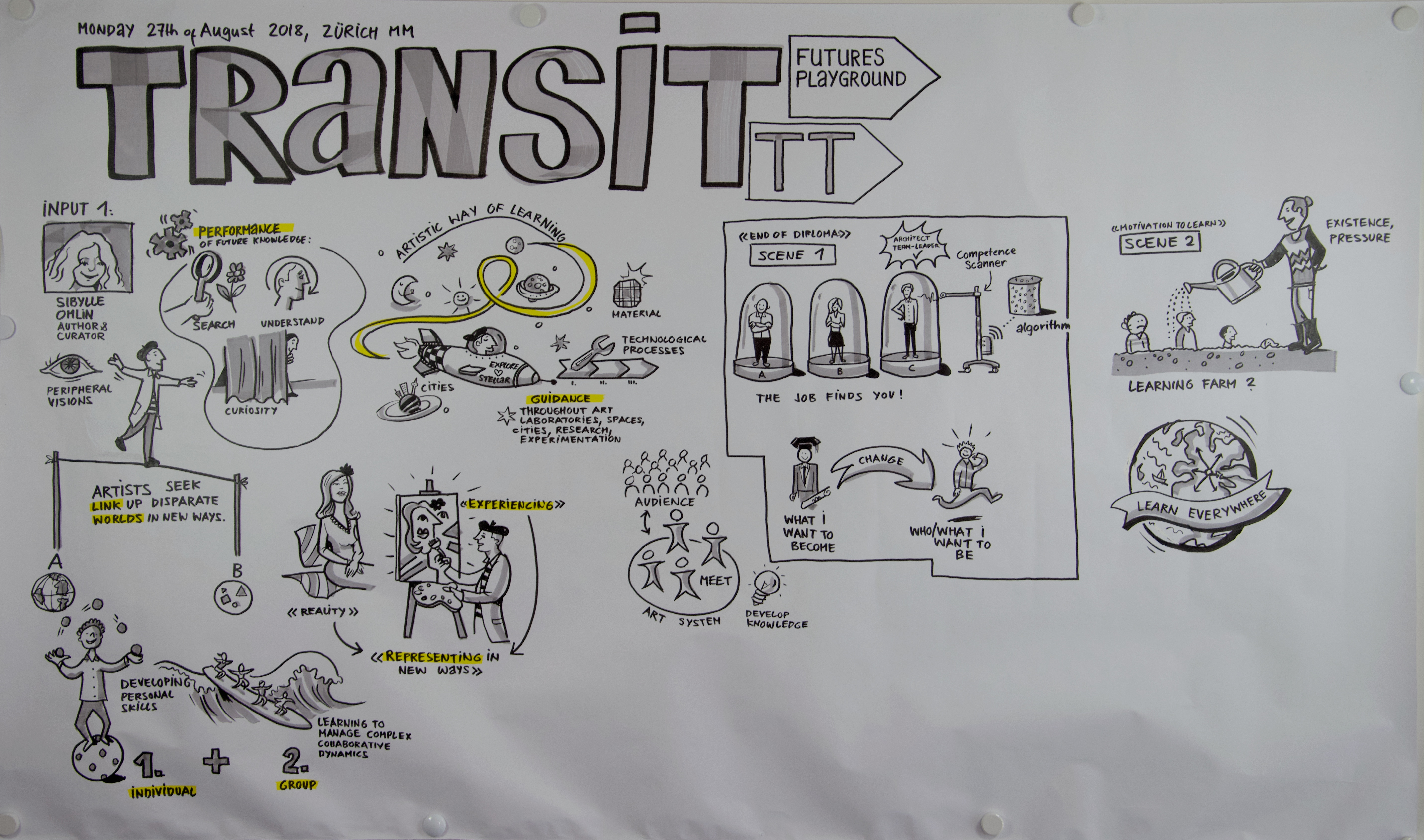 Plakat Graphic Recording